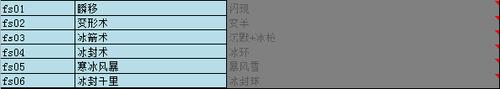 【法师】暴风王座职业介绍—法师
