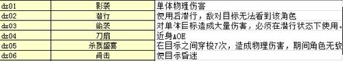 【刺客】暴风王座职业介绍—刺客