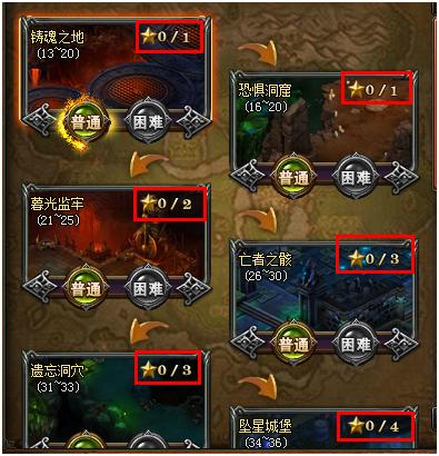 暴风王座战阶系统