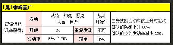 【NGA】9月10日更新内容导读+攻略建议