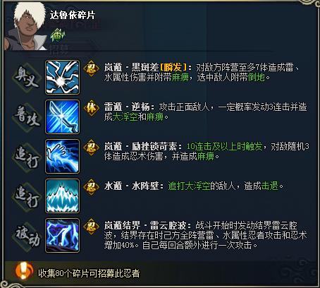 【图鉴】火影忍者ol达鲁依图鉴属性资料