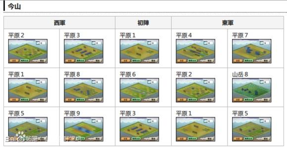 【合战】8月1日猫合战地形一览