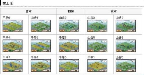 【合战】8月29日猫合战地形一览