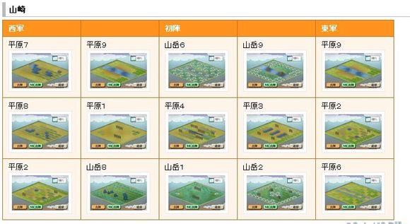 【合战】9月8日猫合战地形一览