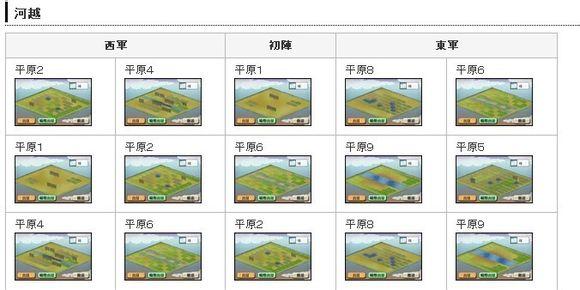 【合战】9月20日猫合战对阵地形