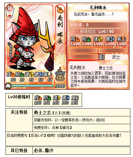 【合战】10月31日猫合战地形一览