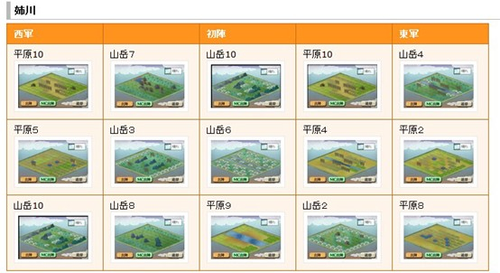 【合战】11月10日猫合战地形奥义一览