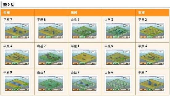 【合战】11月26日 【猫合战】对阵信息公布