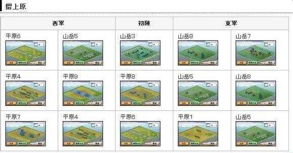 【合战】12月20日 【猫合战】地形奥义一览