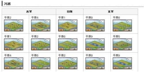 【合战】1月28日猫合战对阵信息