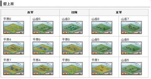 【合战】本次合战地形和奖励卡介绍