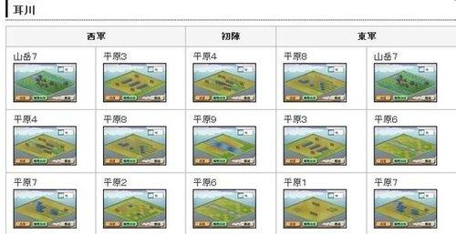 【合战】4月2日猫合战对阵信息