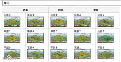 【合战】信喵4月22日周年特别合战地形及信息
