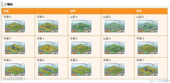 【合战】信喵5月4日猫合战对阵信息及地形