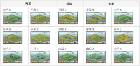 【喵将】5月23日猫合战奖励兵法家传书简析及地形