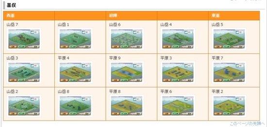 【合战】1月10日合战对阵地形信息